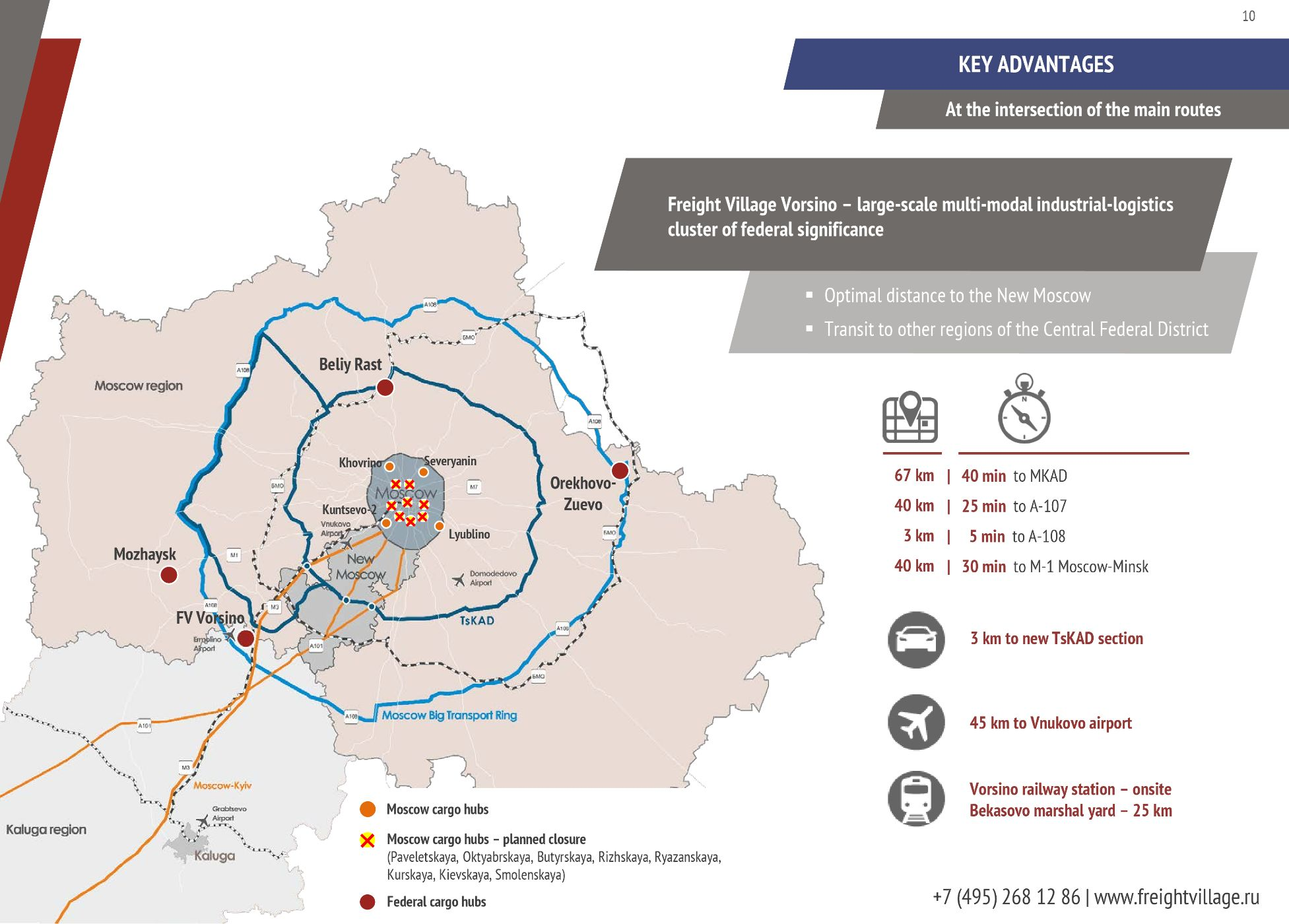 TsKAD: detailed map of 2019 30